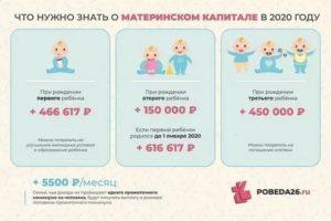 Как быстро переводят деньги за материнский капитал 2020