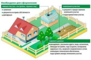 Какие документы нужны для узаконивания дачного дома
