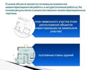 Техническая инвентаризация объектов недвижимости реферат