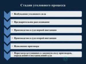 Стадии уголовного судопроизводства упк рф