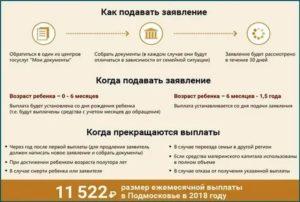 Громовские 100000какие документы нужны
