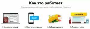 Как получить деньги за планшет в евросети