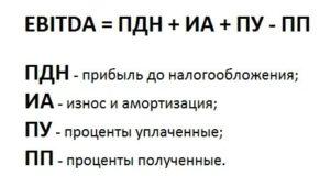 Ебитда расчет формула