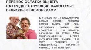 Компенсация за покупку жилья пенсионерам