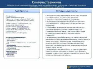 Какие нужно документы для гражданства по программе помощь соотечественникам