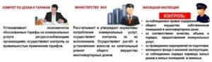 Контролирующий орган управляющих компаний жкх