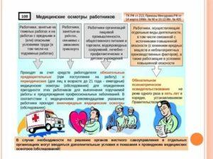 Медосмотр для офисных работников каких врачей проходить