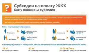 Расчет субсидий на оплату коммунальных услуг в кирове