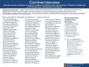 Программа переселения из армении в россию регионы