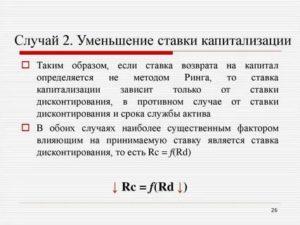 Ст 466 тк рф сокращение ставки