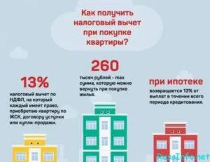 Выплату с налоговой при покупке квартиры положена