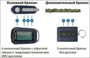 Как проверить температуру автозапуска старлайн а94