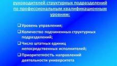 Критерии создания нового структурного подразделения
