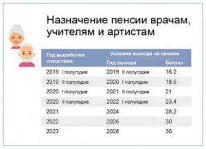 Новый закон о декретном отпуске с 2020 года