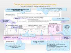 Справка о подтверждающих документах валютный контроль корректировка альфа банк