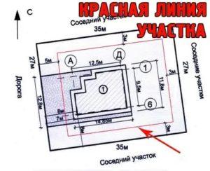 Отступ от красной линии при строительстве