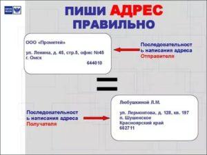 Правильное оформление адреса местонахождения