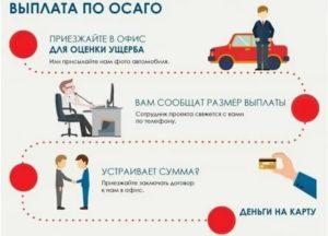 Как получить выплату по страховой при смерти пешехода