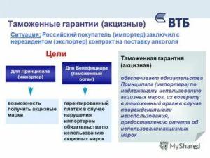 Банковская гарантия таможенная