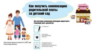 Компенсация на оплату частный детский сад военнослужащим