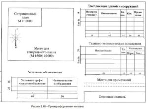 Экспликация зданий и сооружений размеры таблицы по госту