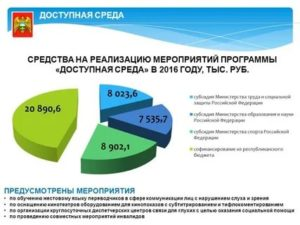 Программа доступная среда московская область действующий