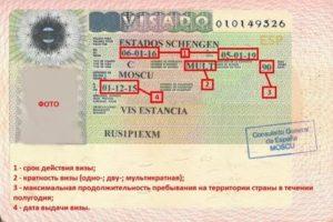 Дают ли шенген с временной регистрацией
